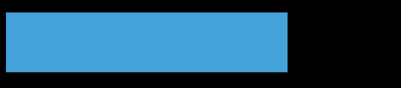 MINI-BUS.SK